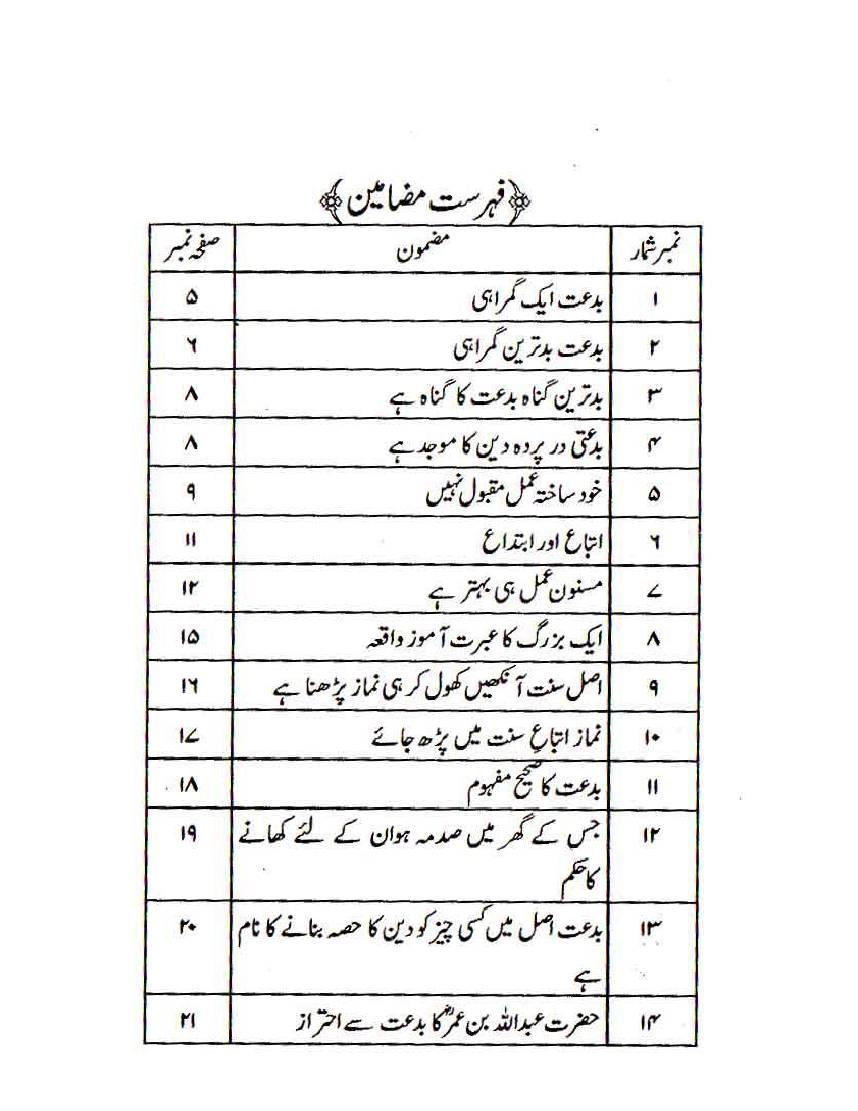 umrah ka tariqa in urdu pdf